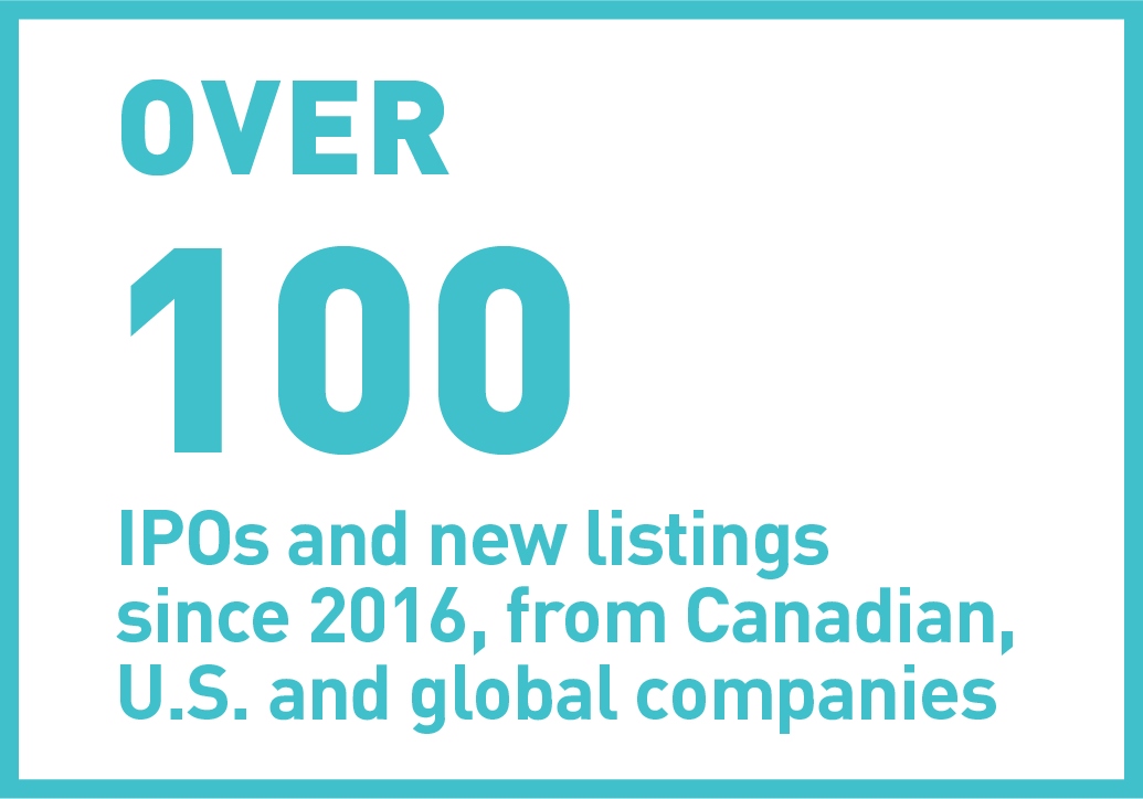 Over 400 companies from startups to global leaders